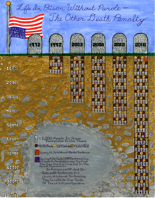 "Image: Joseph Dole's infographic, ""Life in Prison Without Parole - the Other Death Penalty."" The graphic shows the number of people sentenced to life without parole. An upside down American flag flies over a graveyard, with every 1,000 people serving life or virtual life sentences represented by an inmate in a striped jumpsuit. Courtesy of the artist."